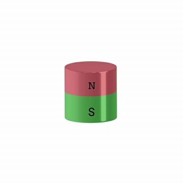 magnetisering axiaal gemagnetiseerd